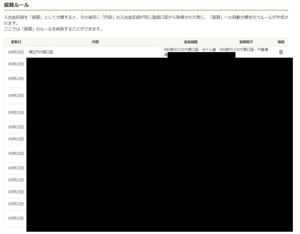 マネーフォワード振替7