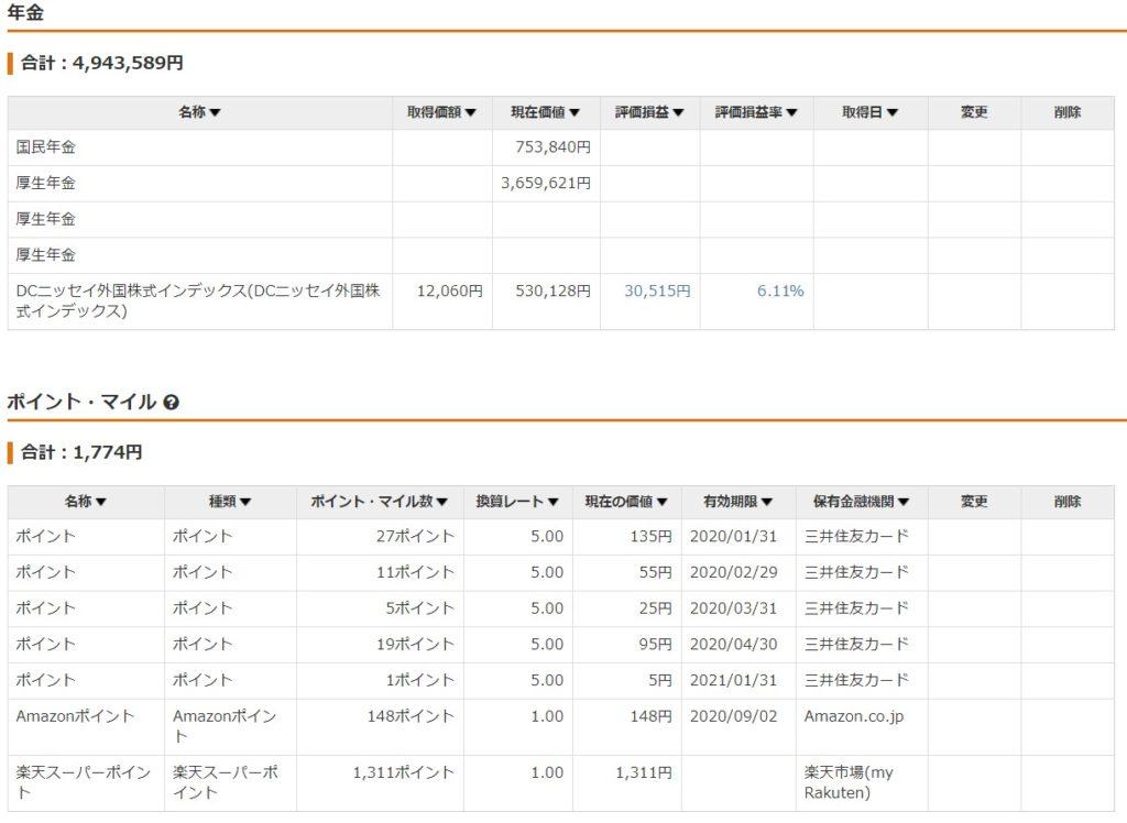 資産運用状況_年金ポイント2019-11