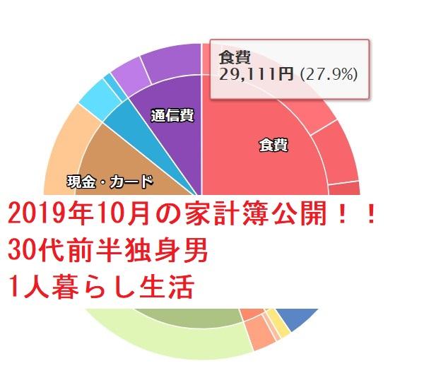 10月家計簿2_1