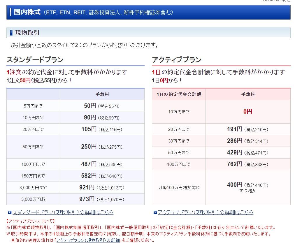 SBI証券国内株取引手数料