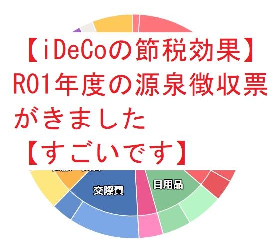 iDeCo 節税効果
