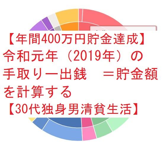 2019年間収支 30代独身男清貧生活