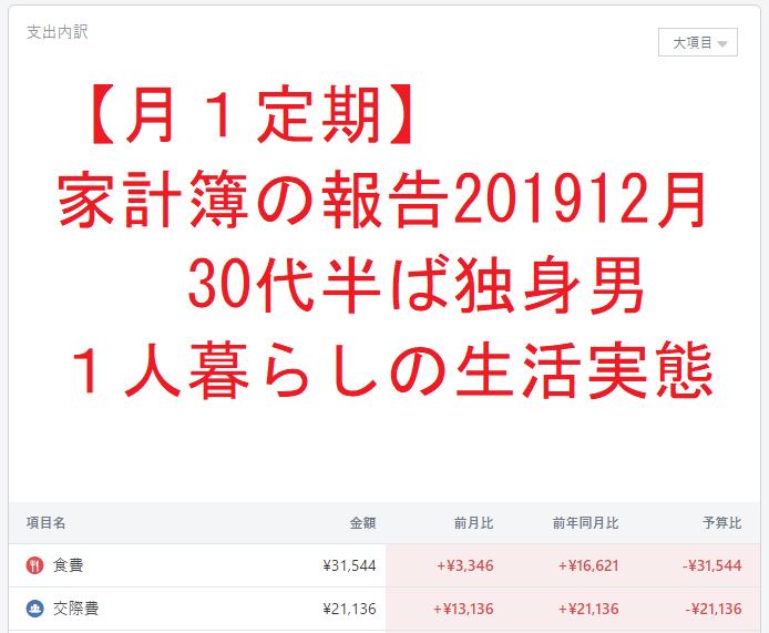 家計簿の報告201912月