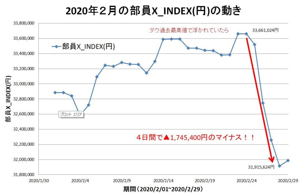 2月の部員X_INDEX