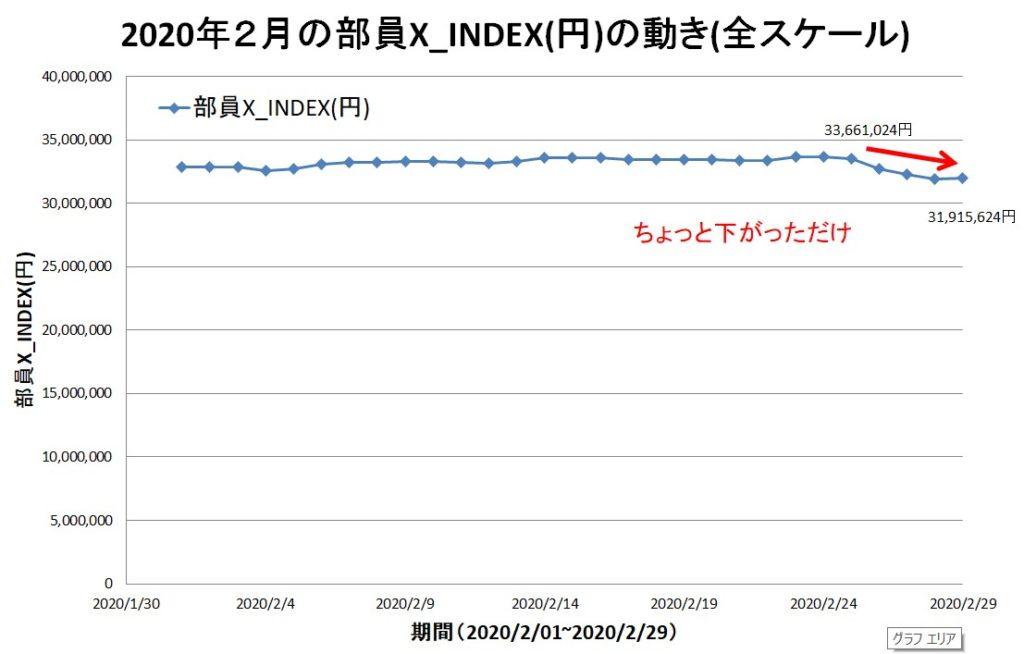 2月の部員X_INDEX①