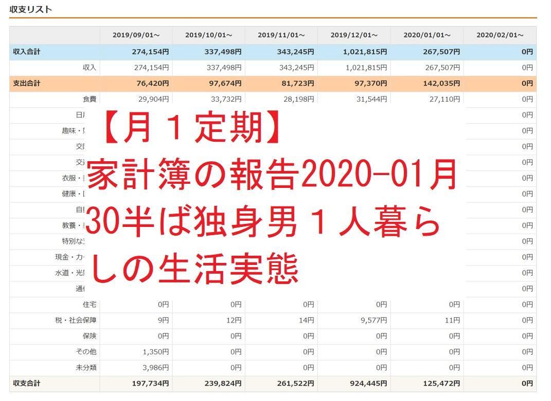 【月1定期】家計簿の報告2020-01月 30半ば独身男1人暮らしの生活実態