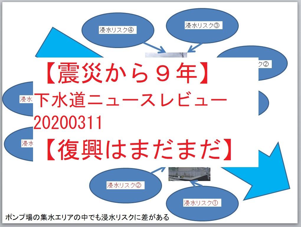 【震災から9年】下水道ニュースレビュー20200311【復興はまだまだ】