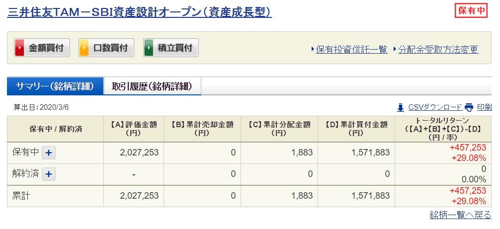スゴ6 実際の運用成績200308①