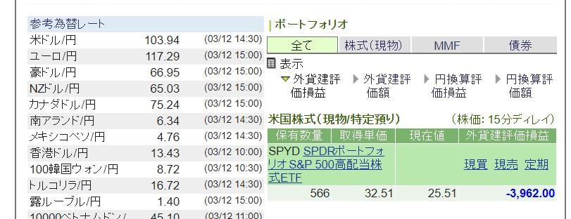 20200313外国株