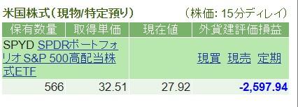 20200316アメ株高配当ETF