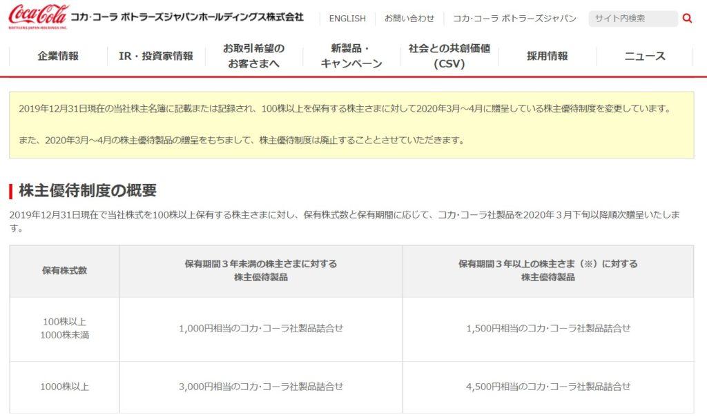 コカ・コーラ ボトラーズジャパンホールディングス株主優待2