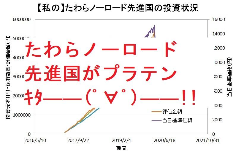たわらノーロード先進国がプラテンキタ――(゚∀゚)――!!