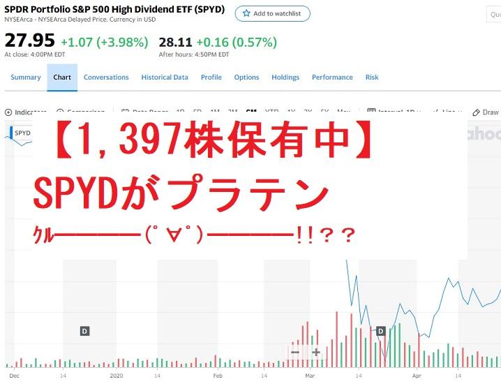 【1,397株保有中】SPYDがプラテンクル━━━━(゚∀゚)━━━━!!??