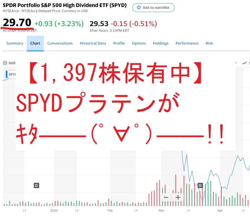 【1,397株保有中】SPYDプラテンがキタ――(゚∀゚)――!!