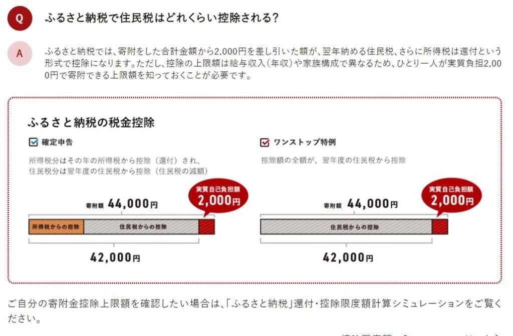 住民税の計算 仙台市6