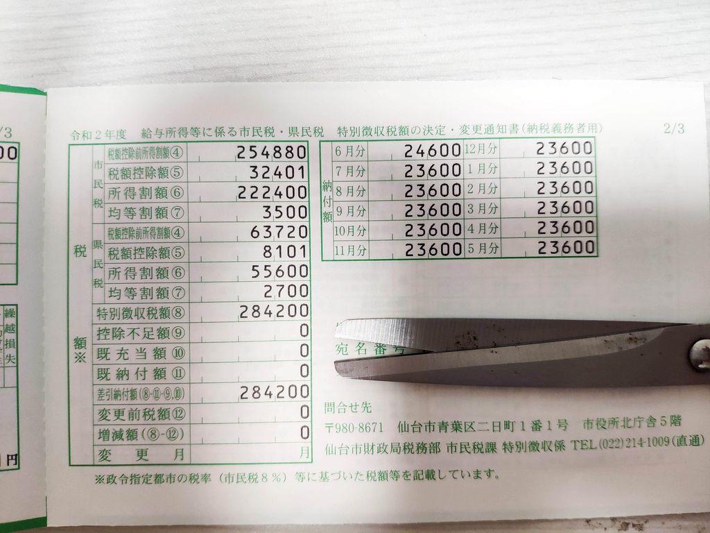 住民税の計算 仙台市4
