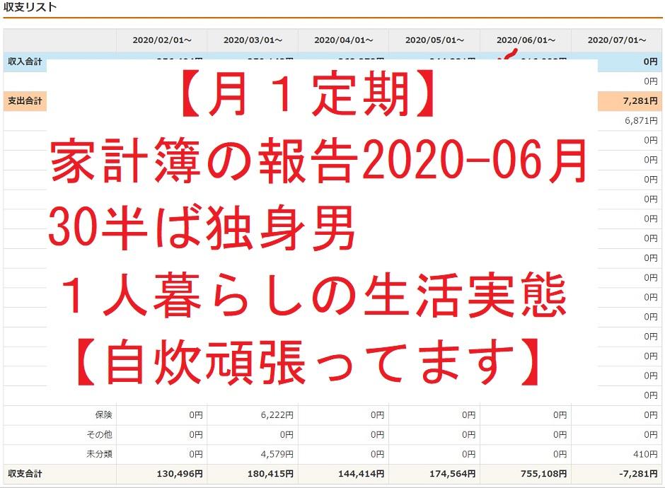 【月1定期】家計簿の報告2020-06月 30半ば独身男1人暮らしの生活実態