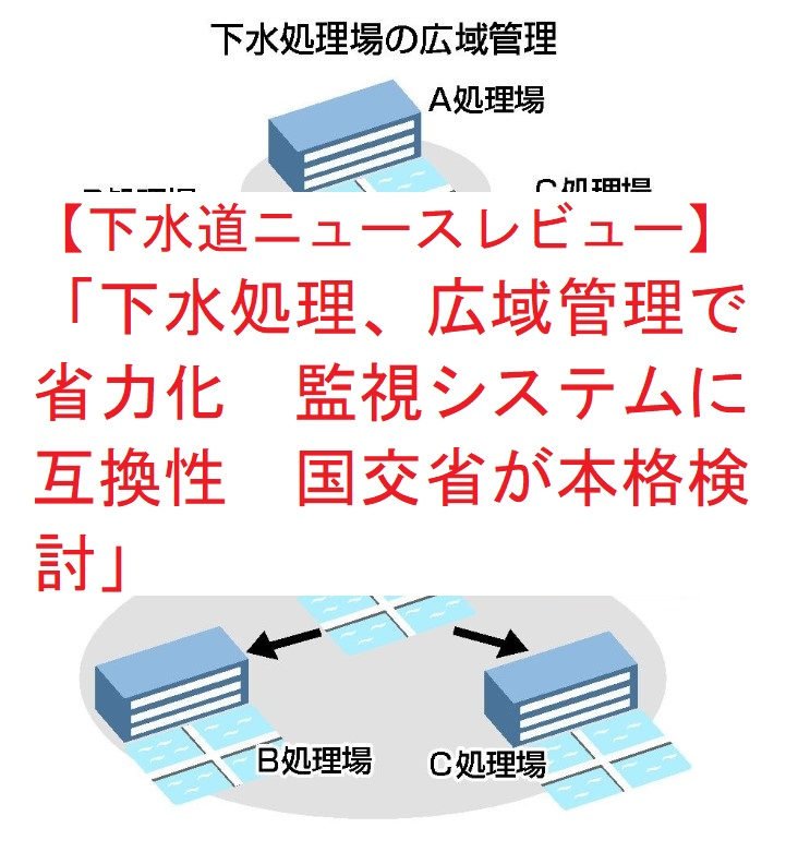 下水道ニュースレビュー】「下水処理、広域管理で省力化 監視システムに互換性 国交省が本格検討」