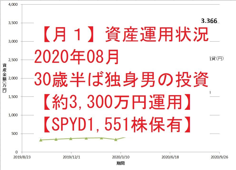 【月1】資産運用状況2020年08月 30歳半ば独身男の投資【SPYD1,551株保有】