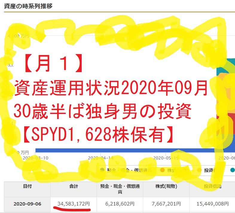 【月1】資産運用状況2020年09月 30歳半ば独身男の投資【SPYD1,628株保有】