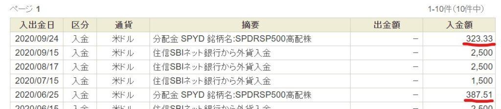 SPYD保有状況20200925 4