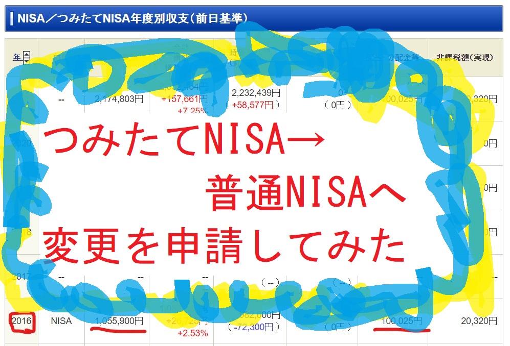 つみたてNISA→普通NISAへの変更を申請してみた