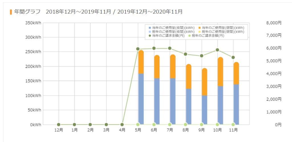 202011家計簿4