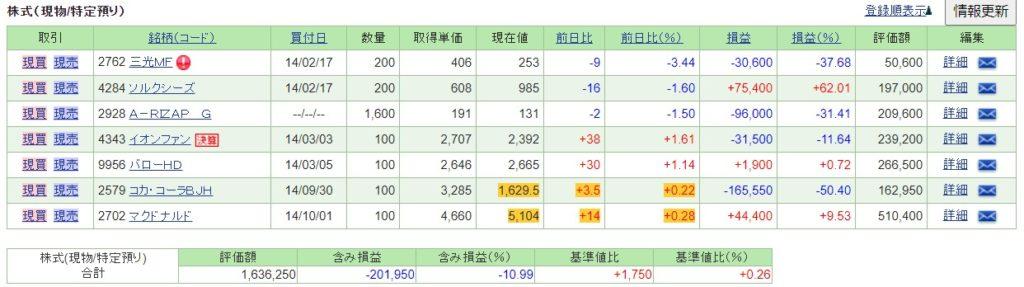 2020日本個別株配当金 3