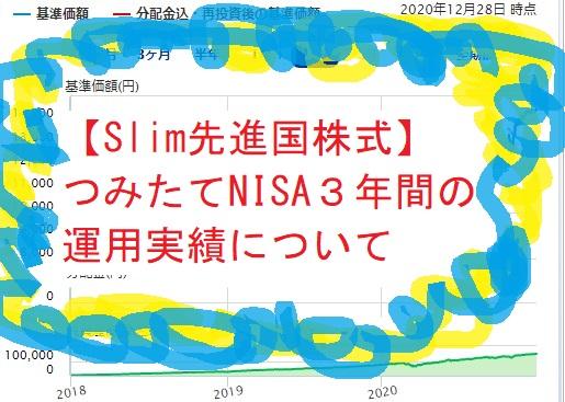 【Slim先進国株式】つみたてNISA3年間の運用実績について