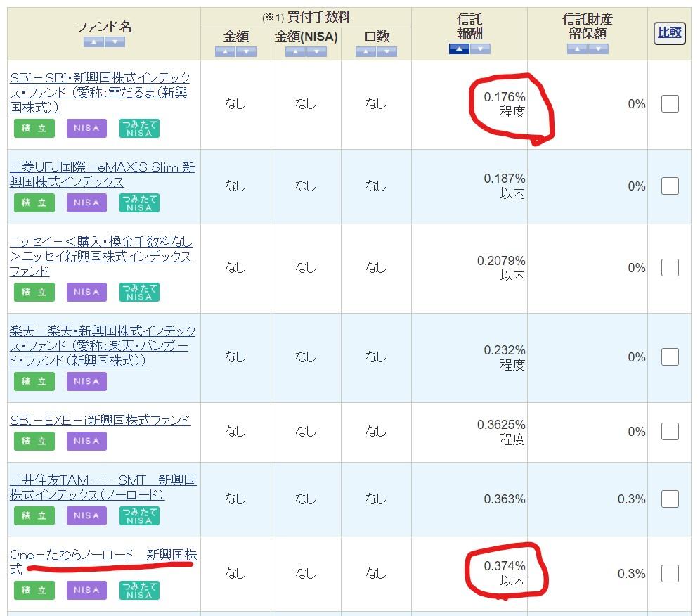 新興国株インデックス2