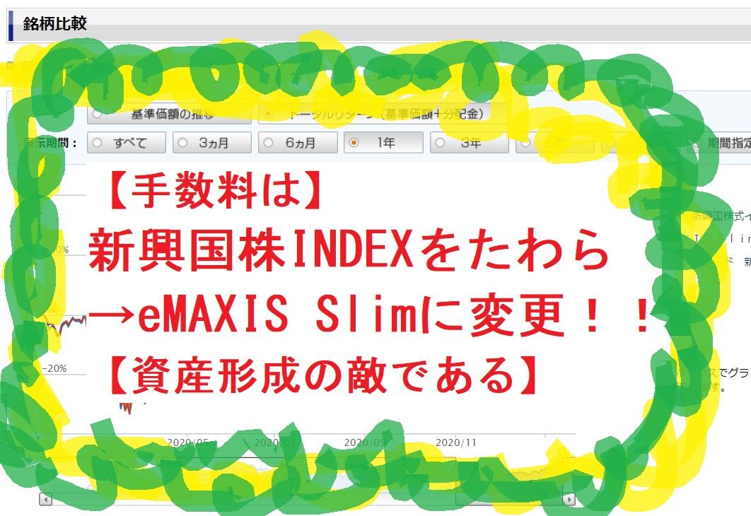 【手数料は】新興国株INDEXをたわら→eMAXIS Slimに変更!!【資産形成の敵である】