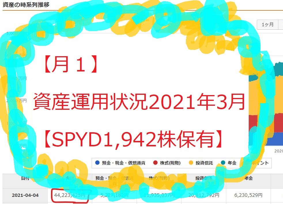 【月1】資産運用状況2021年3月【SPYD1,942株保有】