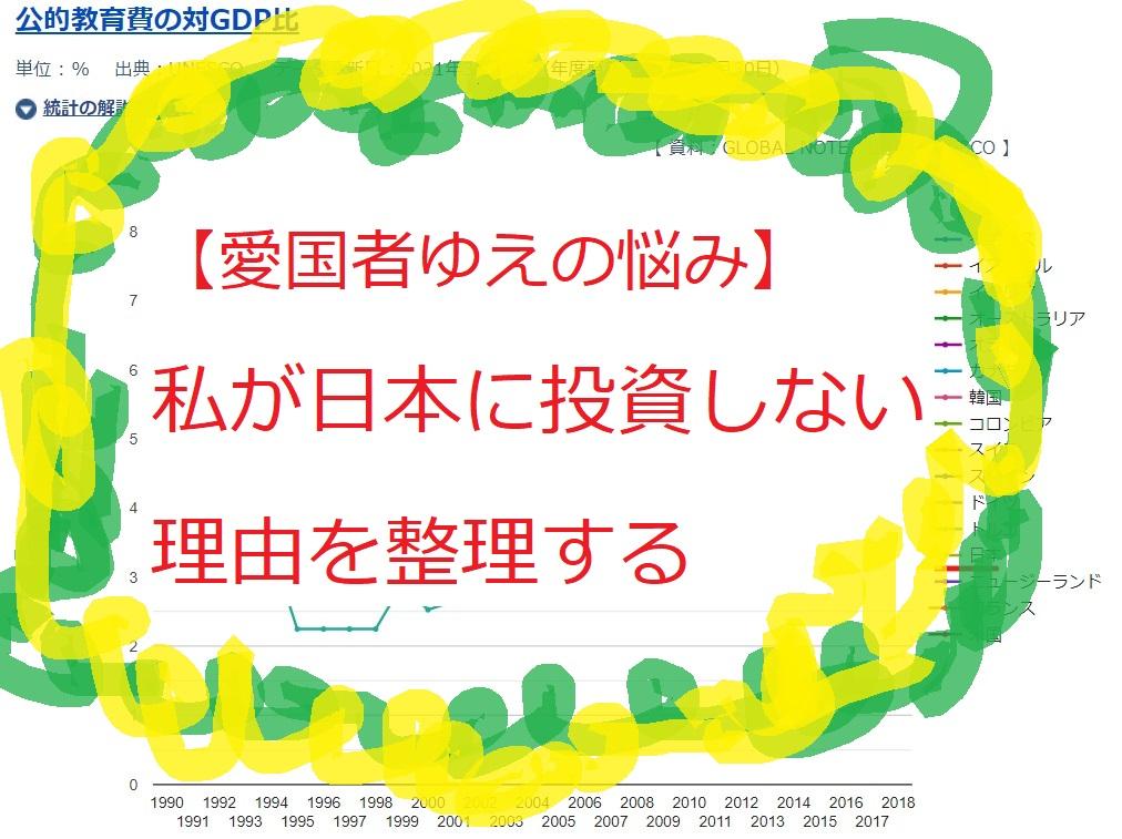 【愛国者ゆえの悩み】私が日本に投資しない理由を整理する