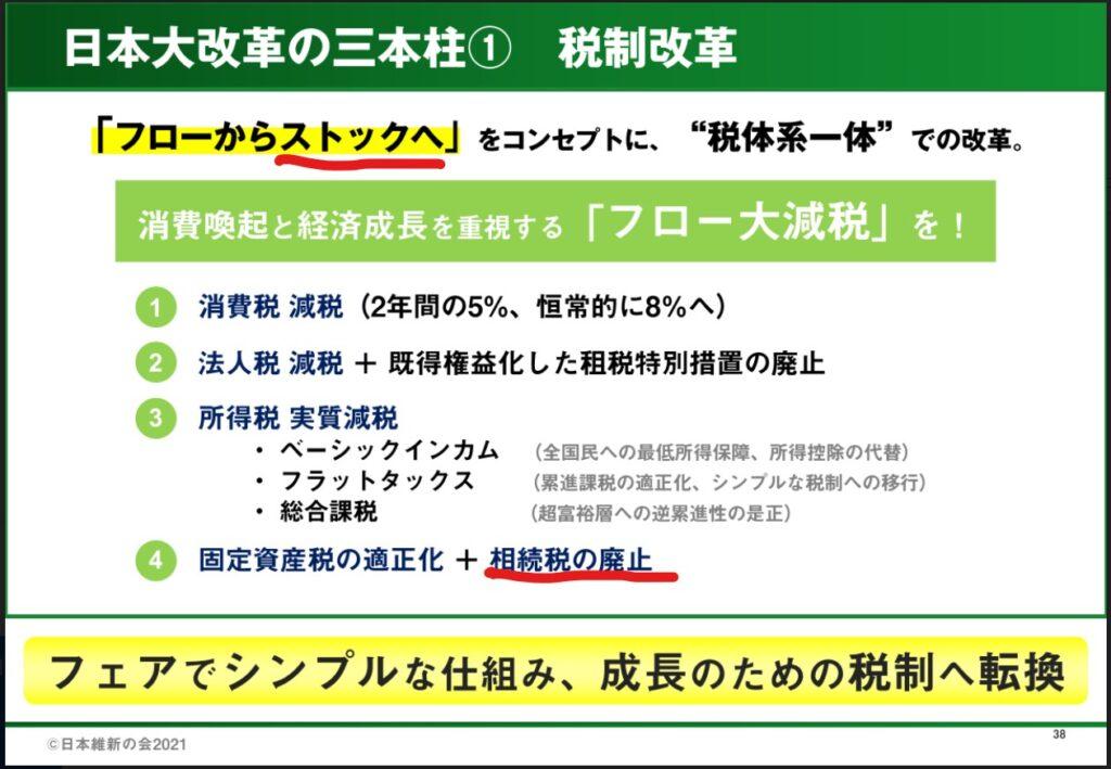 日本大改革プラン3