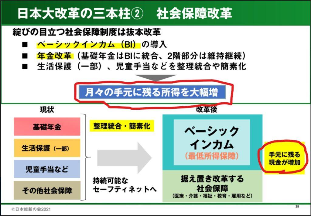 日本大改革プラン4