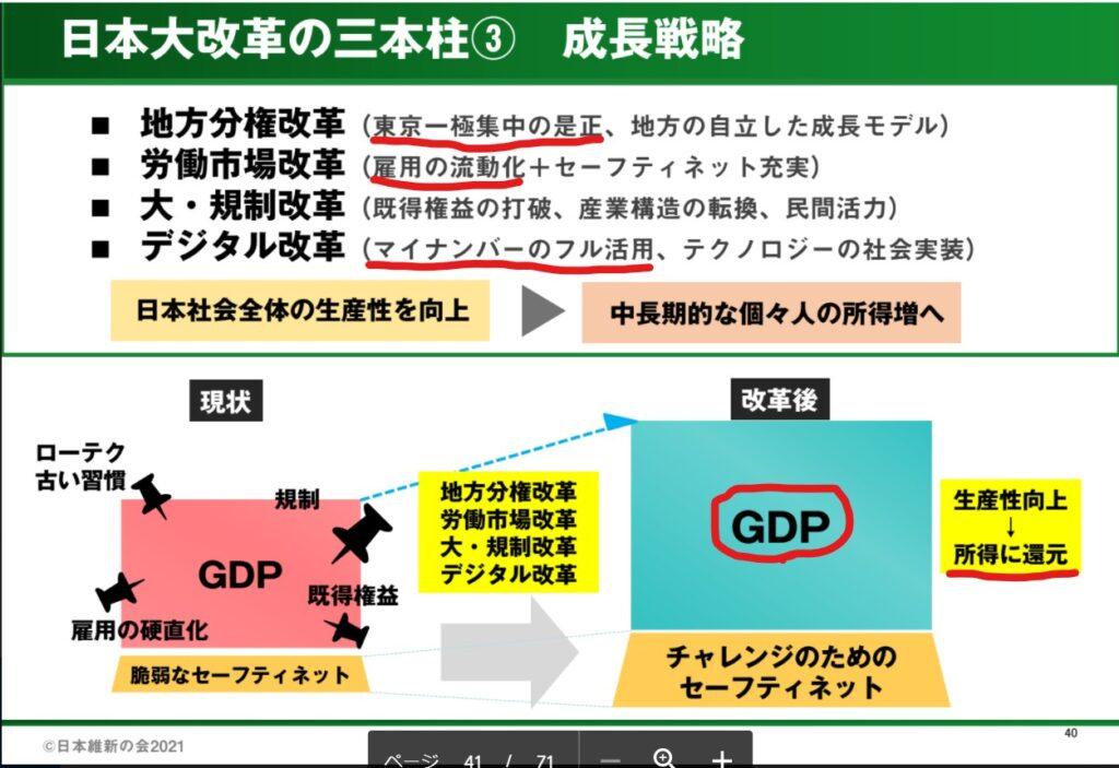 日本大改革プラン5