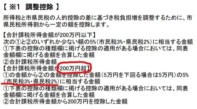 市民税決定通知 5