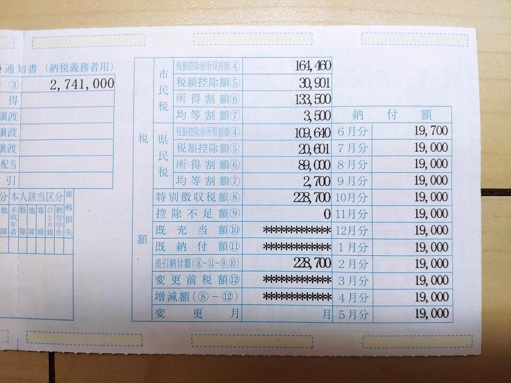 市民税決定通知 3