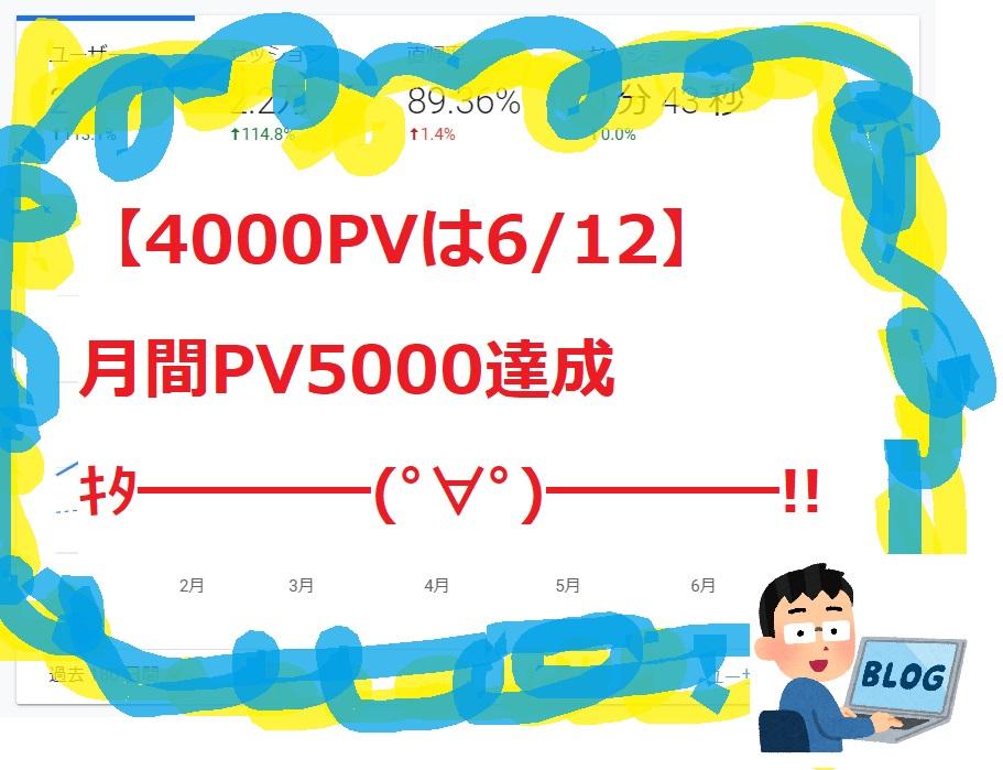 【4000PVは6/12】月間PV5000突破キタ━━━━(゚∀゚)━━━━!!