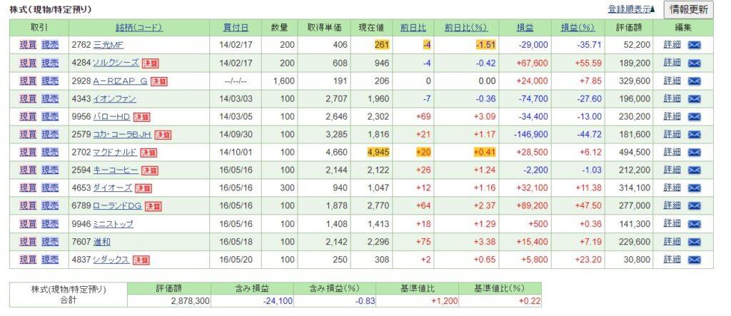 202107日本個別株