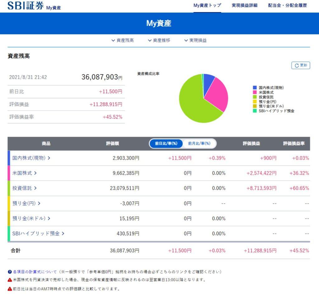 SBI証券 My資産1