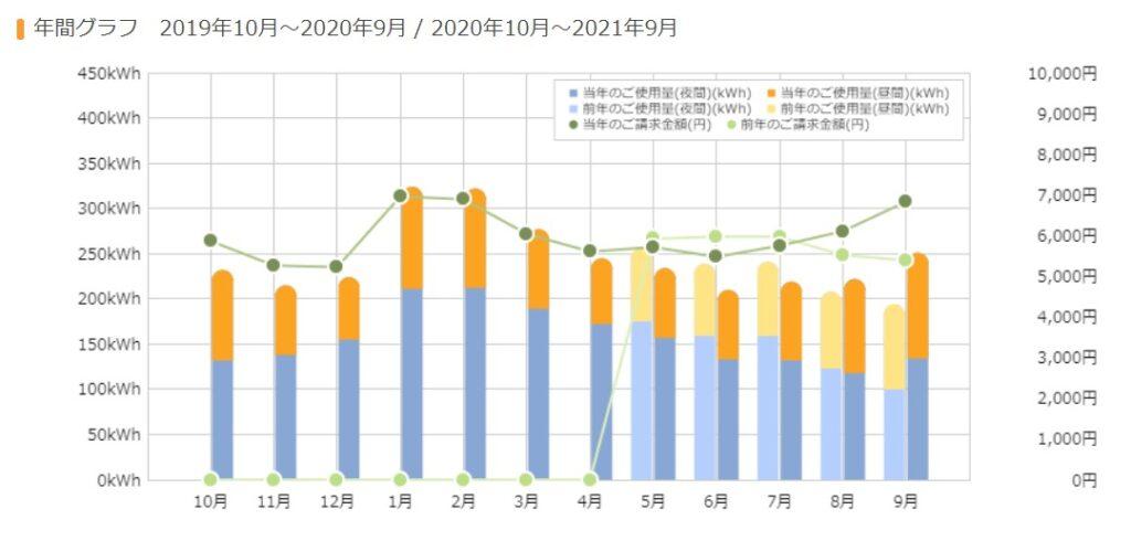 202109家計簿4